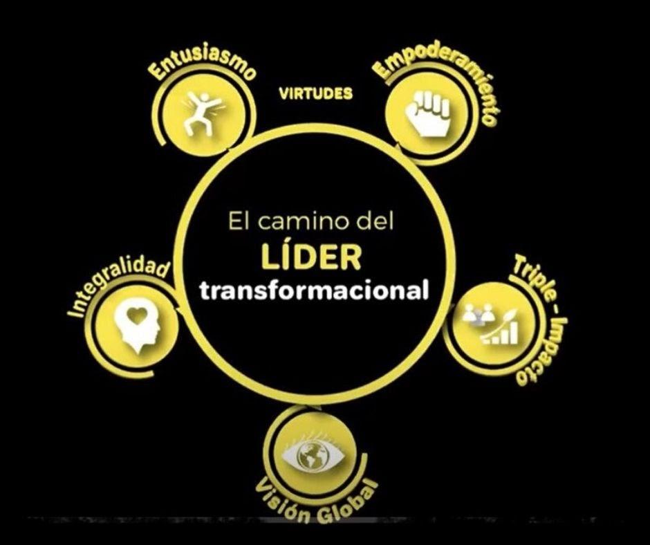 5 virtudes del líder transformacional